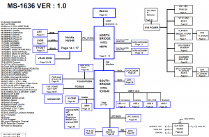 MSI EX600 schematic, MS-1636 Block Diagram