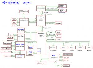 MSI M677 Crystal MS-16332 Block Diagram