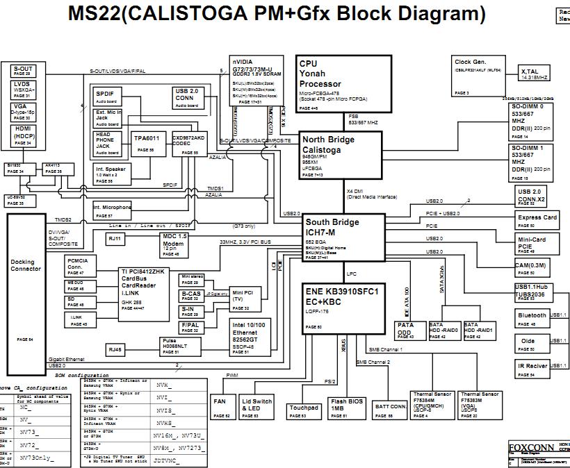 sony schematics  u2013 page 4  u2013 laptop schematic
