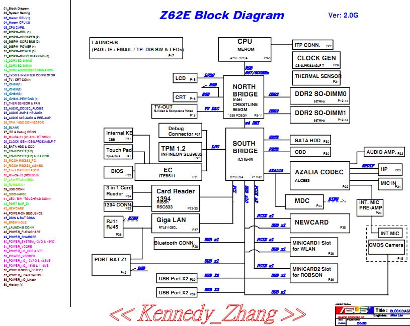 laptop schematic page 62 motherboard schematic diagrams laptop rh laptopschematic com