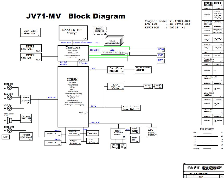 Acer Aspire 7336  7736 Series Schematic  Jv71
