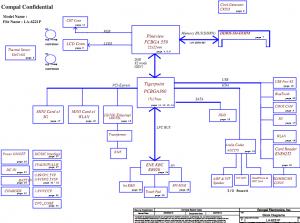 Acer Aspire One D255 Block Diagram