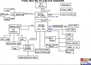 admin page 61 laptop schematic rh laptopschematic com Wiring- Diagram Wiring- Diagram