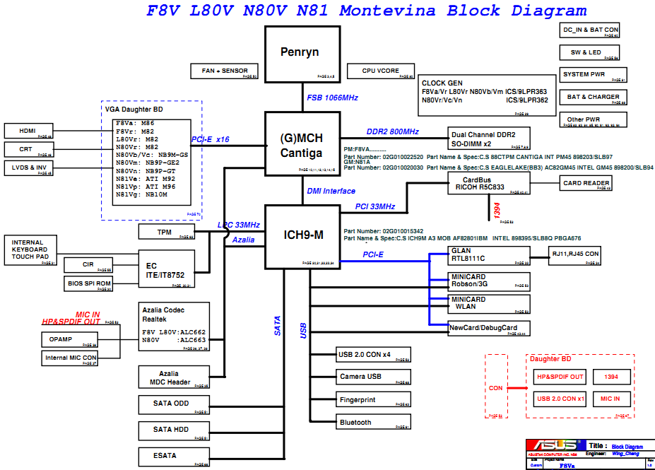 asus n81,f8v, l80v, n80v schematic – laptop schematic asus p8z68 v block diagram boss power v wiring diagram #11