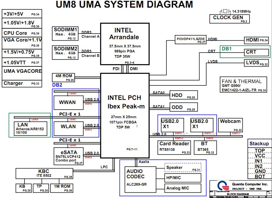 gateway nv52 series schematic circuit diagram boardview sjv50pu rh lemise co
