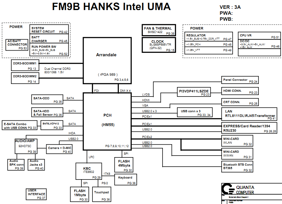 dell studio 1558 schematic  fm9b hanks intel uma  u2013 laptop schematic