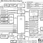 Dell Studio XPS 1640 schematic, Quanta RM3