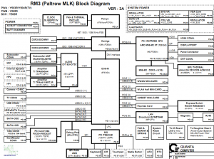 Dell Studio XPS 1640 Block Diagram