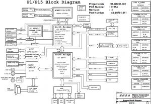 Fujitsu Siemens Amilo Pa 3553 Block Diagram