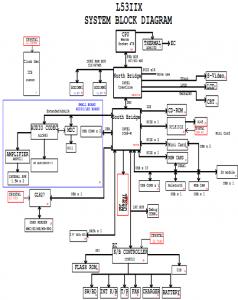 Fujitsu Siemens Amilo Pi 2512 Block Diagram
