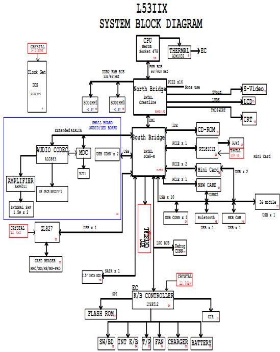 fujitsu siemens amilo pi 2512 schematic service manual l53ii0 rh laptopschematic com fujitsu siemens amilo pa 2548 service manual pdf fujitsu siemens amilo m1437g service manual
