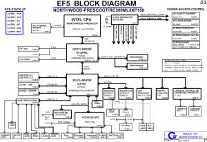 Fujitsu Siemens Amilo Pro V7010 Block Diagram