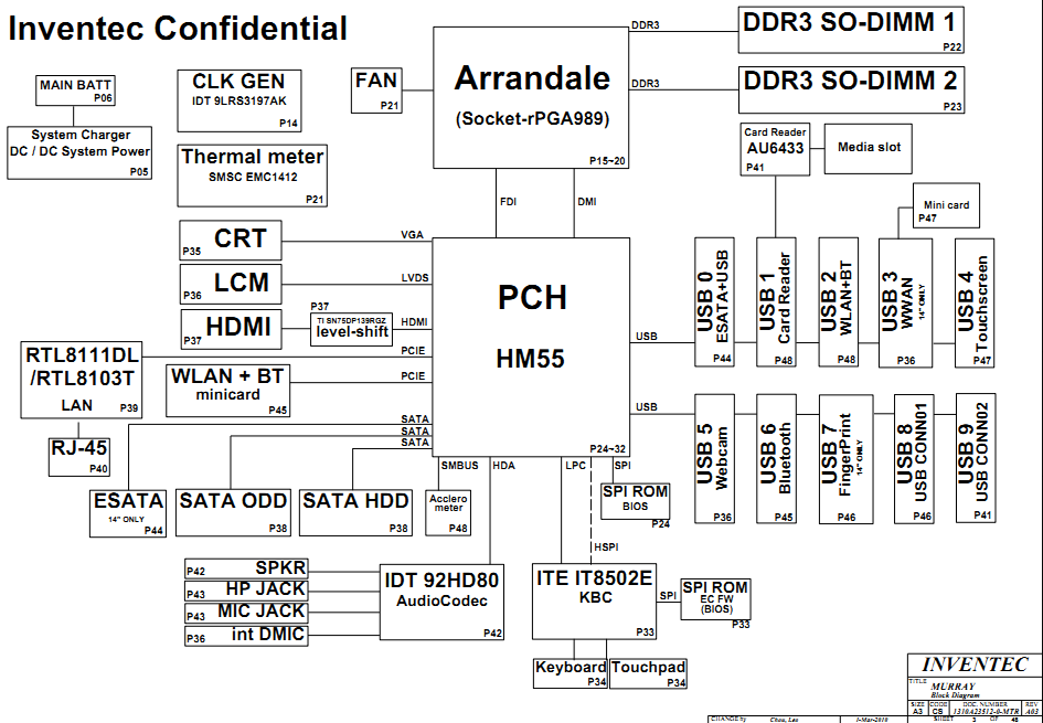 Hp pavilion dv4 laptop schematic hp pavilion dv4 block diagram ccuart Images