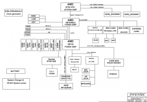 toshiba satellite l300 l305d (amd) schematic, ps10ap ... notebook toshiba l300 computer diagram saturn l300 engine diagram #5