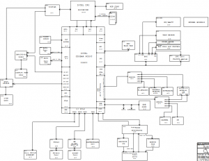 Apple K92 MLB Block Diagram
