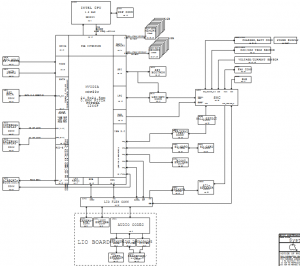 Apple MacBook Air A1369 Block Diagram