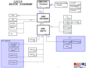 Asus EeePC 1201T Block Diagram