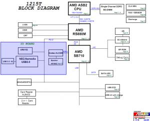 Asus EeePC 1215T Block Diagram