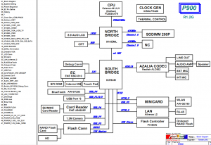 Asus EeePC P900 Block Diagram