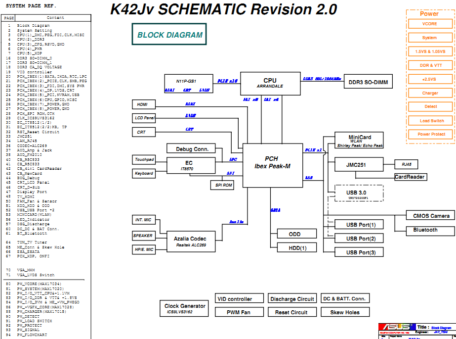 Toshiba Motherboard Diagram also Motherboard For Gateway Laptop Wiring Diagrams likewise Msi Motherboard Wiring Diagram additionally Biostar P4m800 Pro M7 besides Hp  paq 6710s Laptop Schematic Diagram. on hp pavilion motherboard diagram asus schematic
