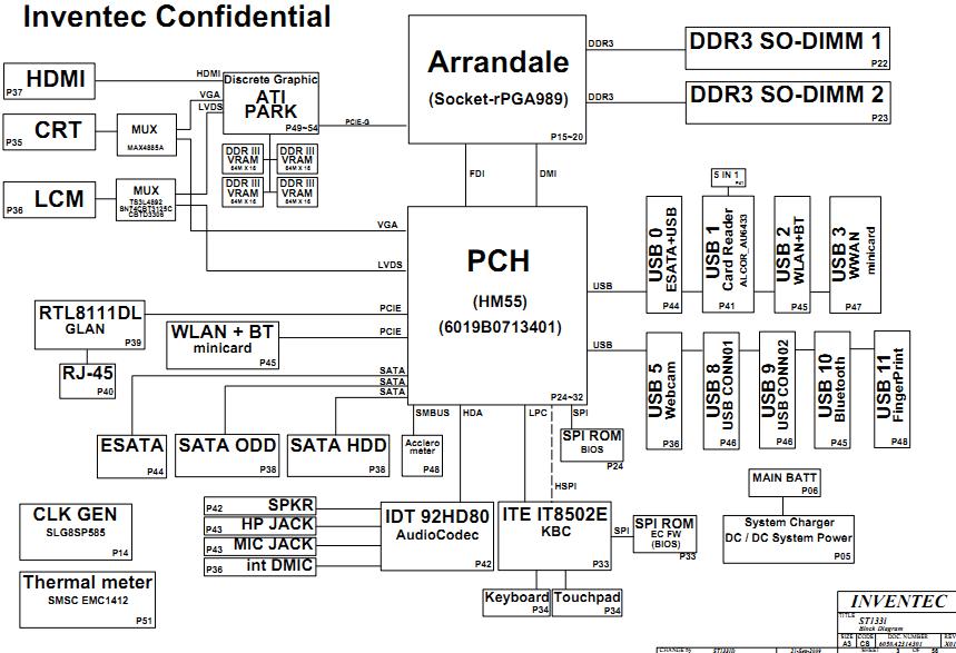 Compaq Presario  U2013 Laptop Schematic