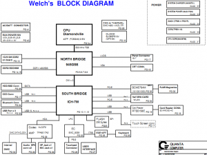 Dell Latitude 2100 Block Diagram