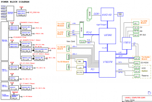 Fujitsu Amilo A1667G A3667G Block Diagram