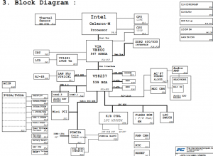 Fujitsu Amilo Pro V2030 Block Diagram