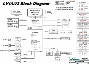 Fujitsu Siemens Amilo Li2727 Block Diagram