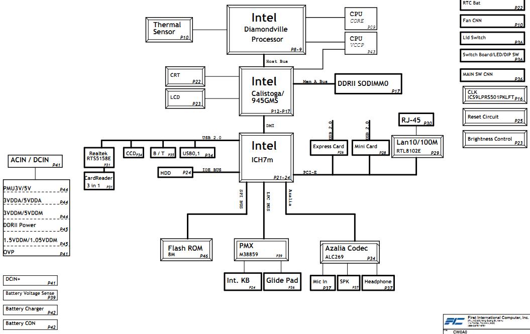 Fujitsu siemens amilo li 2727 xp