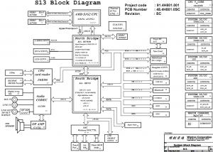 Fujitsu Siemens Amilo Sa 3650 Block Diagram