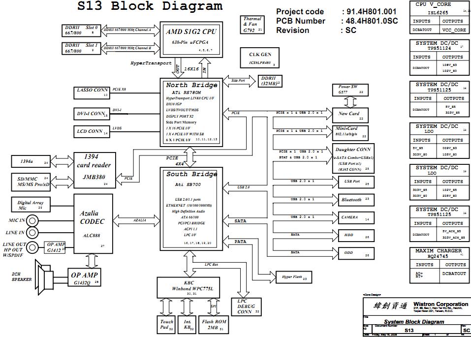 fujitsu siemens amilo sa 3650 schematic  u0026 boardview  wistron s13  u2013 laptop schematic
