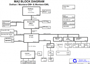 Gateway MX6025 MX6027 MX6028 Block Diagram