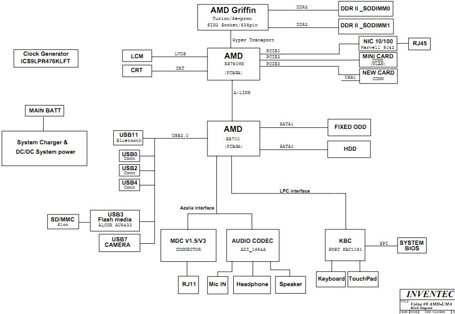 hp compaq cq58 schematic