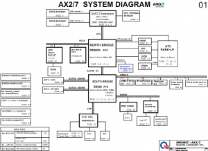 amd motherboard diagrams  amd  free engine image for user