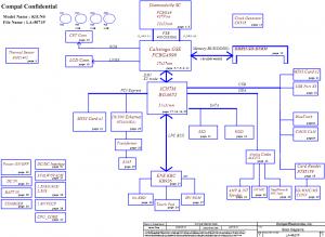 Lenovo IdeaPad S10-2 Block Diagram