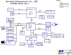 Lenovo Ideapad S100 Block Diagram