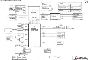Lenovo Ideapad Z360 Block Diagram