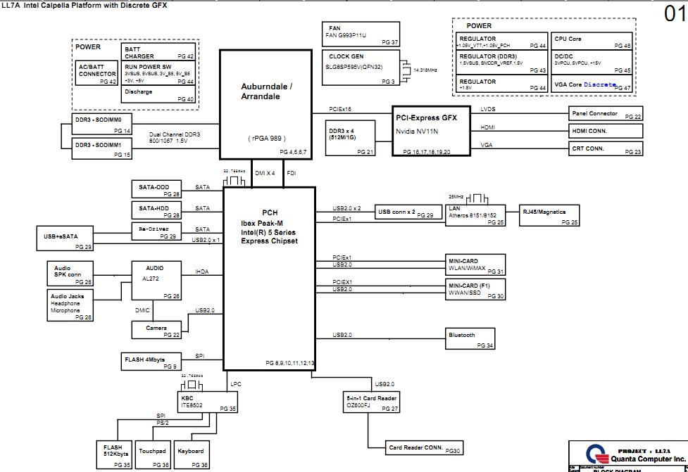 lenovo ideapad z360 schematic  quanta ll7a  u2013 laptop schematic