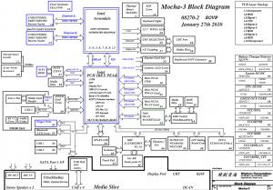 Lenovo ThinkPad X201 Block Diagram