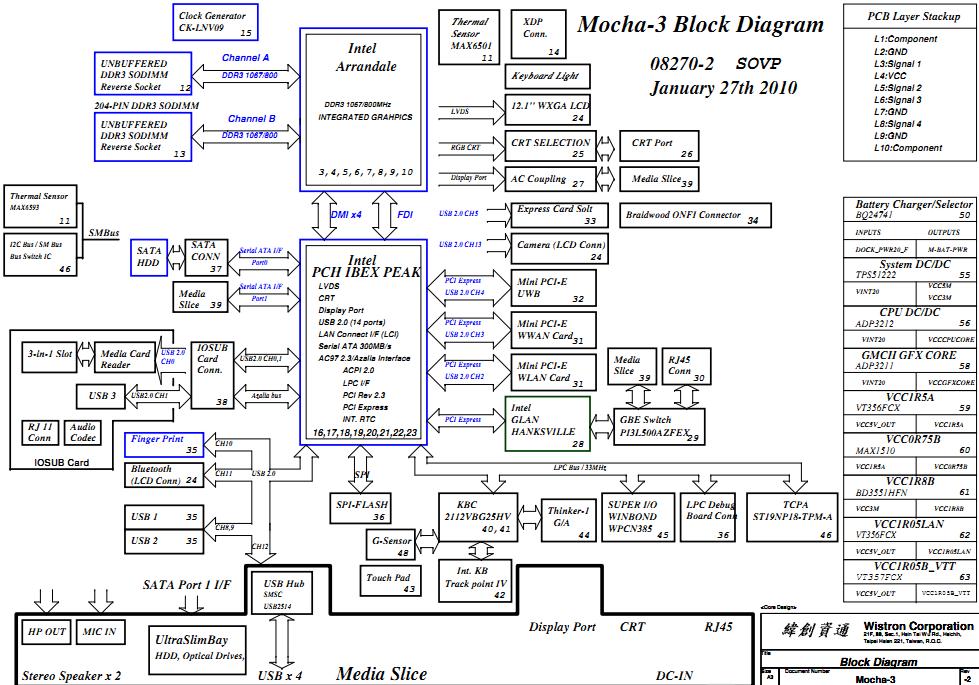 Lenovo Thinkpad X201 Schematic  Mocha