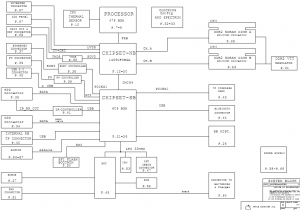 Macbook M42B 820-1889 Block Diagram