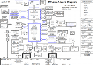 Thinkpad R61E Block Diagram
