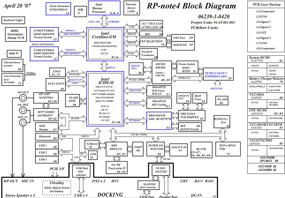 Thinkpad R61e Schematic  Rnote