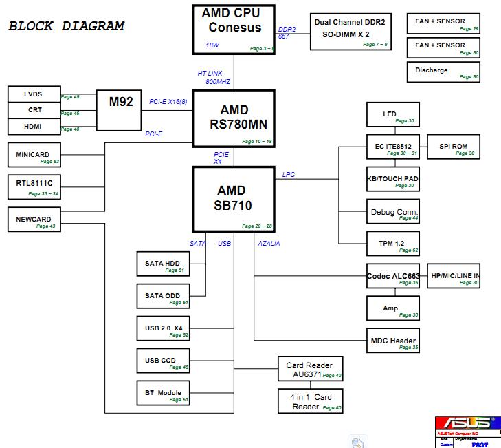 Asus F83t Motherboard Schematic  U2013 Laptop Schematic