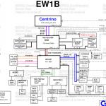 BenQ Joybook 2000 schematic, Quanta EW1B