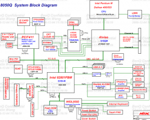 BenQ Joybook A32 A33 Block Diagram