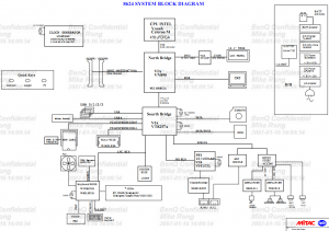BenQ Joybook R41 R42 Block Diagram