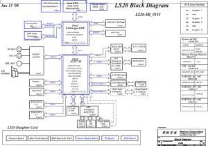 Lenovo IdeaPad S12 Block Diagram