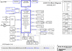 Lenovo IdeaPad S12 (VIA) Block Diagram